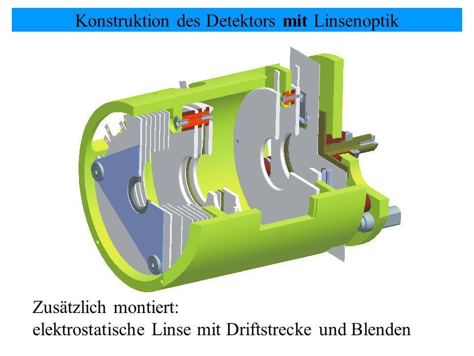 Zusätzlich montiert: elektrostatische Linse mit Driftstrecke und Blenden Konstruktion des Detektors mit Linsenoptik