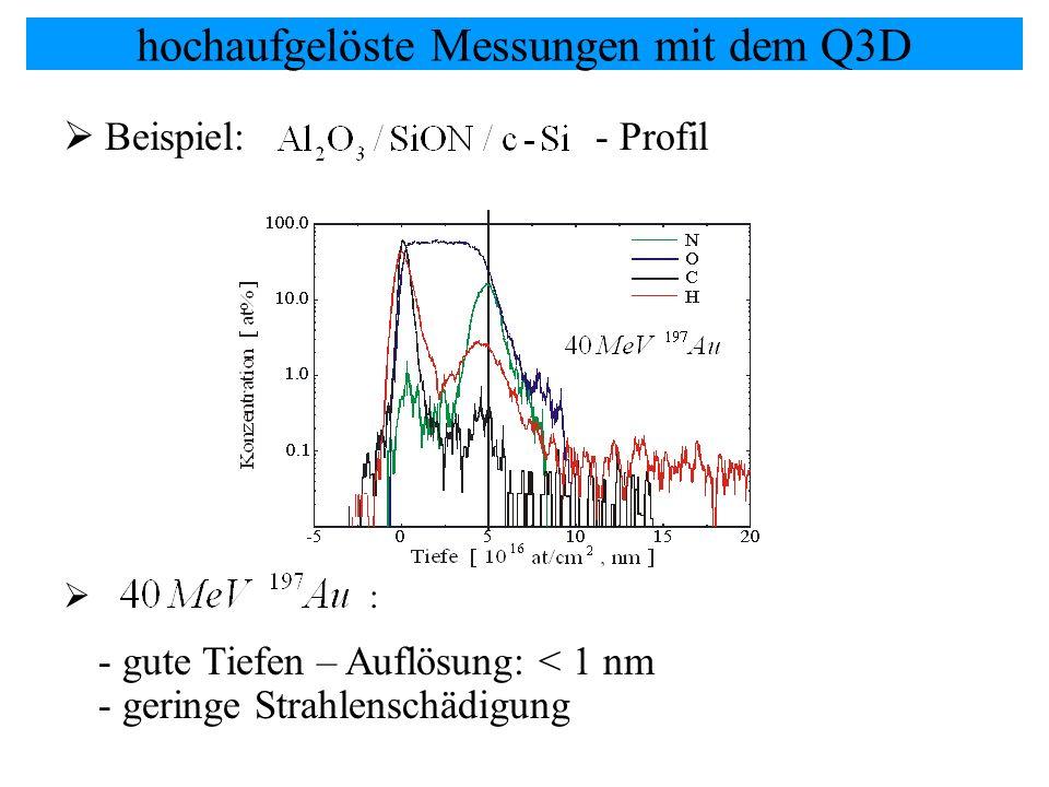 hochaufgelöste Messungen mit dem Q3D Beispiel: - Profil : - gute Tiefen – Auflösung: < 1 nm - geringe Strahlenschädigung