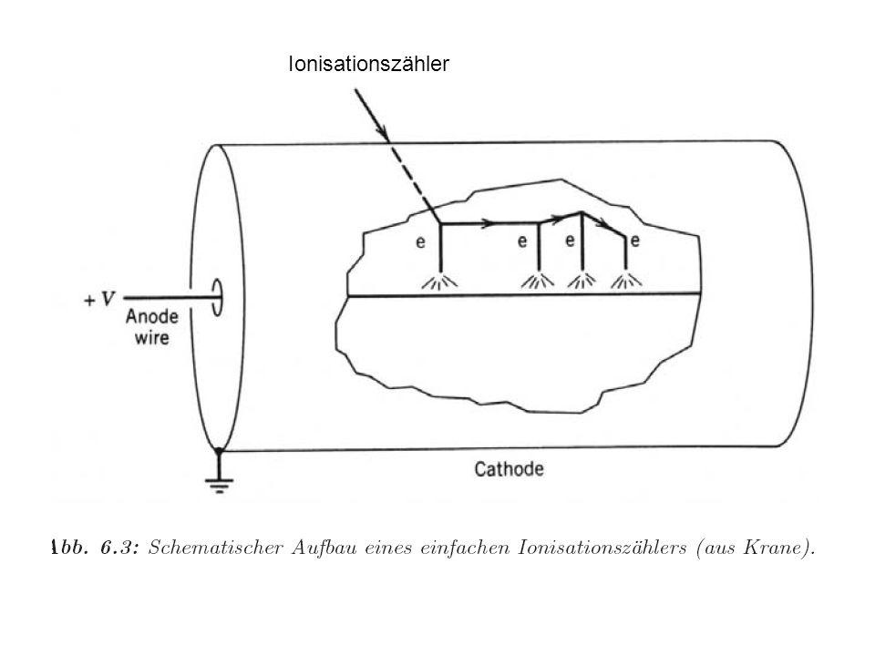 Organische Szintillatoren zeichnen sich durch sehr schnelle Zeiten (Fluoreszenzzeiten typ. 3 nsec)