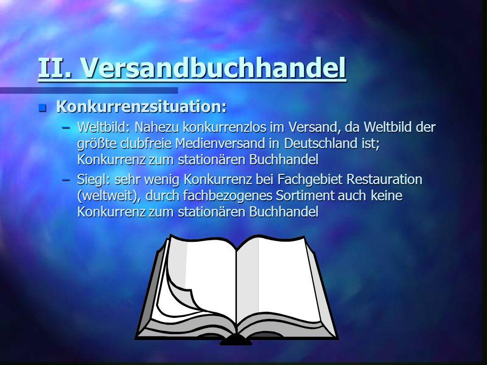 II. Versandbuchhandel n Konkurrenzsituation: –Weltbild: Nahezu konkurrenzlos im Versand, da Weltbild der größte clubfreie Medienversand in Deutschland