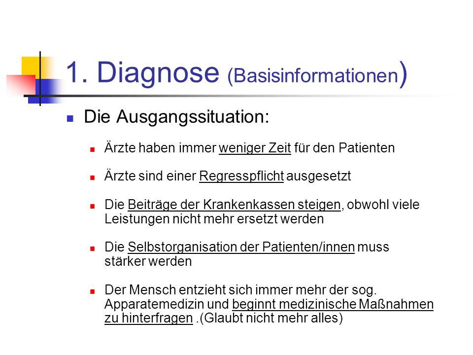 1. Diagnose (Basisinformationen ) Die Ausgangssituation: Ärzte haben immer weniger Zeit für den Patienten Ärzte sind einer Regresspflicht ausgesetzt D