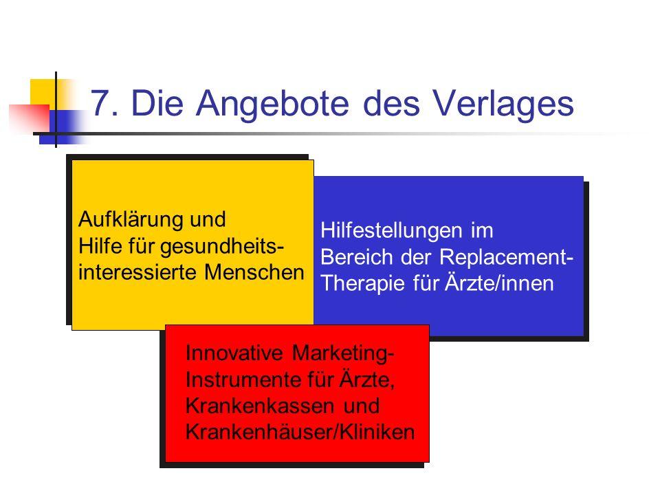 7. Die Angebote des Verlages Aufklärung und Hilfe für gesundheits- interessierte Menschen Hilfestellungen im Bereich der Replacement- Therapie für Ärz