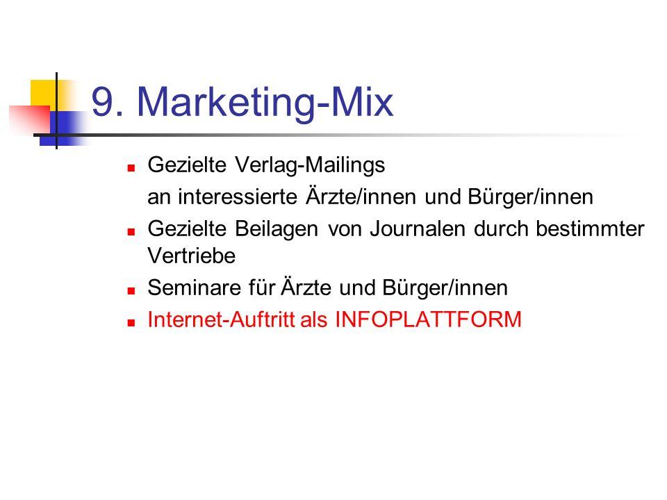 9. Marketing-Mix Gezielte Verlag-Mailings an interessierte Ärzte/innen und Bürger/innen Gezielte Beilagen von Journalen durch bestimmter Vertriebe Sem