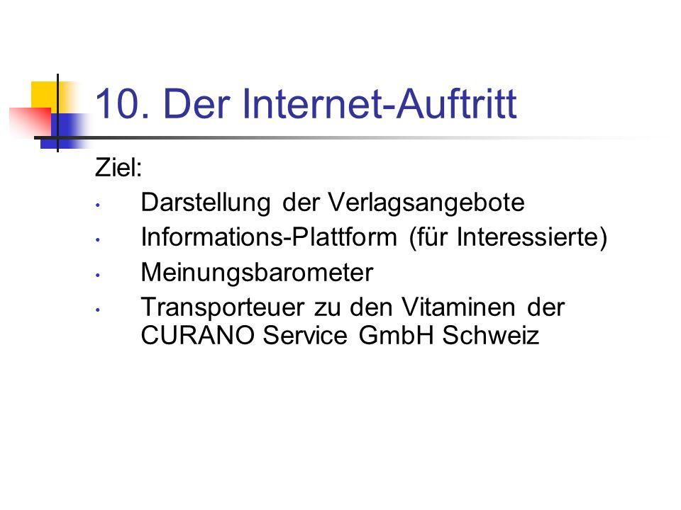 10. Der Internet-Auftritt Ziel: Darstellung der Verlagsangebote Informations-Plattform (für Interessierte) Meinungsbarometer Transporteuer zu den Vita