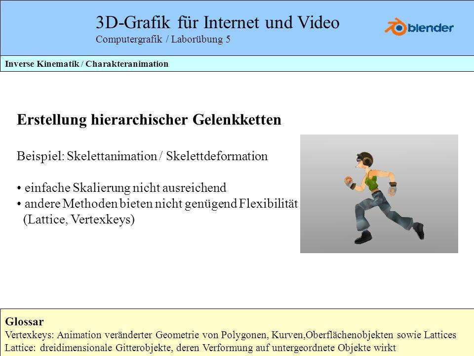 3D-Grafik für Internet und Video Computergrafik / Laborübung 5 Inverse Kinematik / Charakteranimation Erstellung hierarchischer Gelenkketten Beispiel: