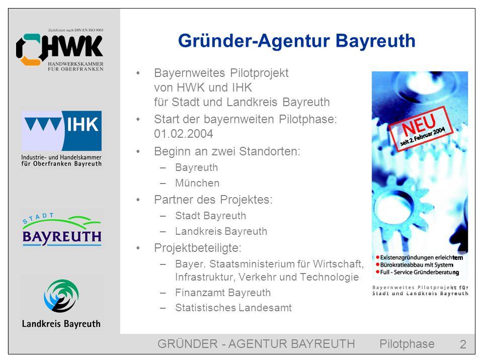 GRÜNDER - AGENTUR BAYREUTH Pilotphase 13 Gründer-Agentur Bayreuth HWK für Oberfranken Kerschensteinerstr.