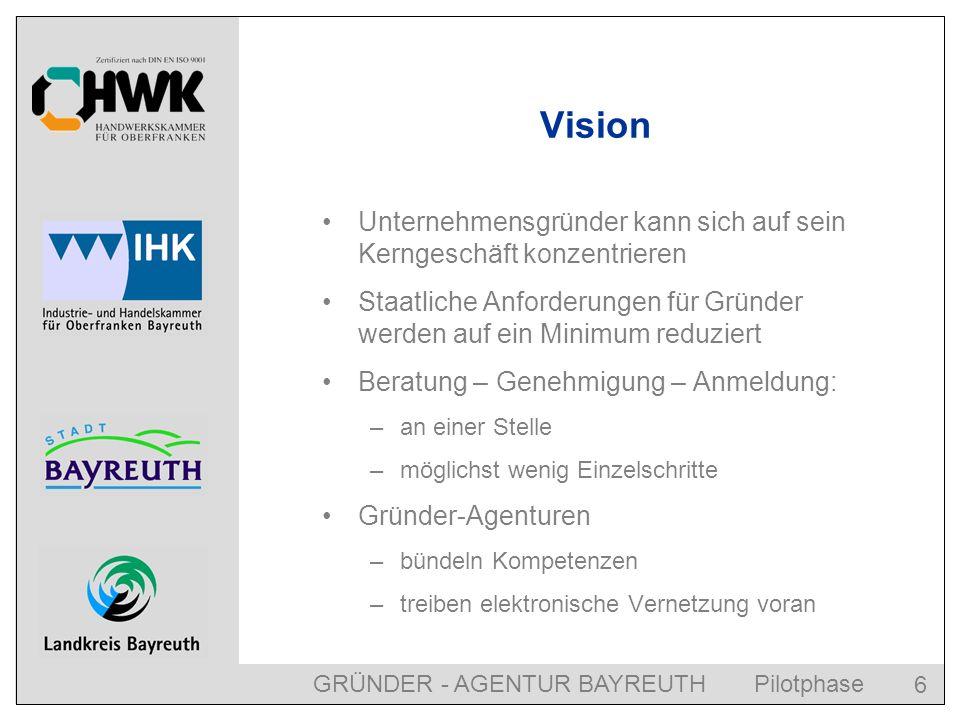 GRÜNDER - AGENTUR BAYREUTH Pilotphase 6 Vision Unternehmensgründer kann sich auf sein Kerngeschäft konzentrieren Staatliche Anforderungen für Gründer werden auf ein Minimum reduziert Beratung – Genehmigung – Anmeldung: –an einer Stelle –möglichst wenig Einzelschritte Gründer-Agenturen –bündeln Kompetenzen –treiben elektronische Vernetzung voran