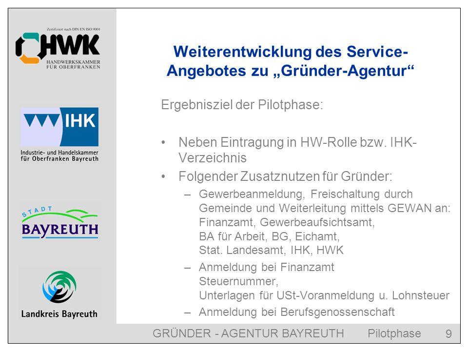 GRÜNDER - AGENTUR BAYREUTH Pilotphase 9 Weiterentwicklung des Service- Angebotes zu Gründer-Agentur Ergebnisziel der Pilotphase: Neben Eintragung in HW-Rolle bzw.