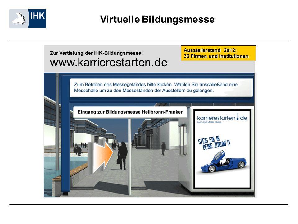 Virtuelle Bildungsmesse www.karrierestarten.de Zur Vertiefung der IHK-Bildungsmesse: Ausstellerstand 2012: 33 Firmen und Institutionen
