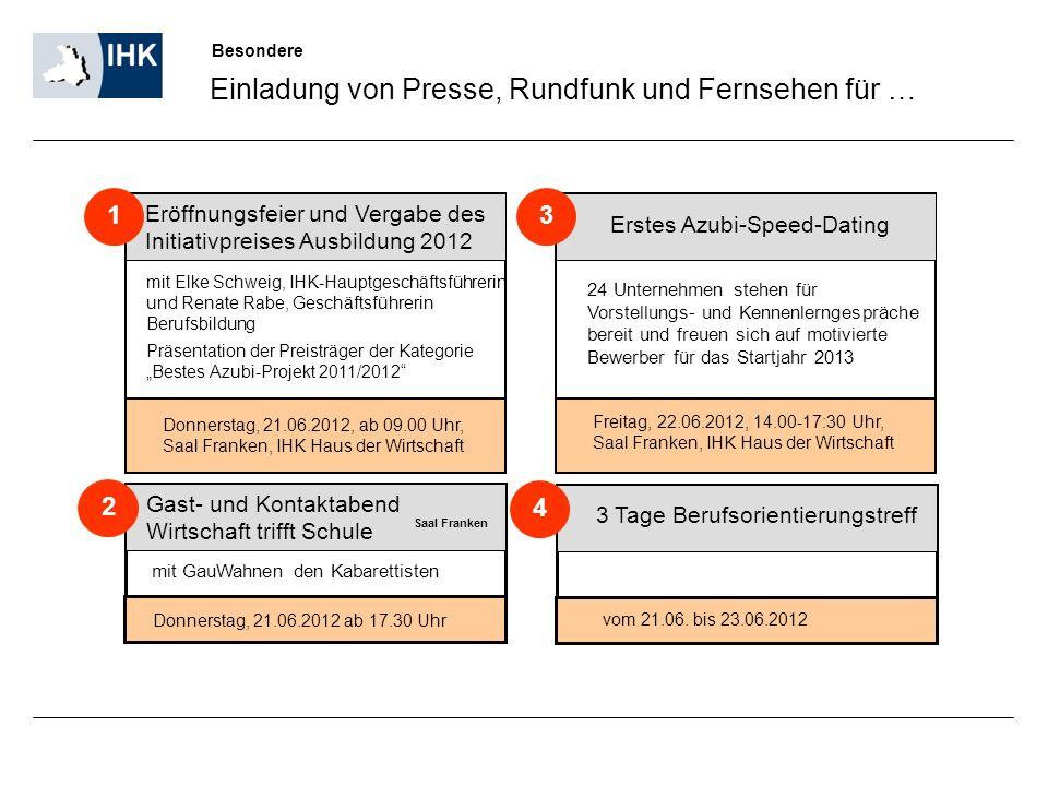 Einladung von Presse, Rundfunk und Fernsehen für … Eröffnungsfeier und Vergabe des Initiativpreises Ausbildung 2012 mit Elke Schweig, IHK-Hauptgeschäf