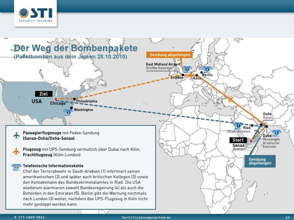 © STI GmbH 2011 14 Zertifizierungsverfahren
