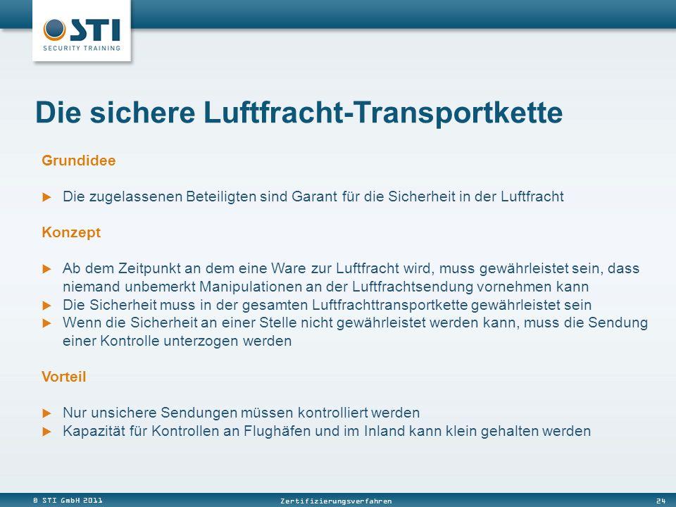 © STI GmbH 2011 24 Zertifizierungsverfahren Grundidee Die zugelassenen Beteiligten sind Garant für die Sicherheit in der Luftfracht Konzept Ab dem Zei