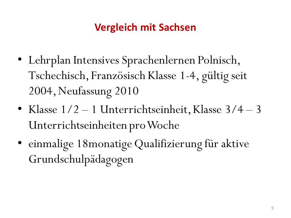 Vergleich mit Sachsen Lehrplan Intensives Sprachenlernen Polnisch, Tschechisch, Französisch Klasse 1-4, gültig seit 2004, Neufassung 2010 Klasse 1/2 –