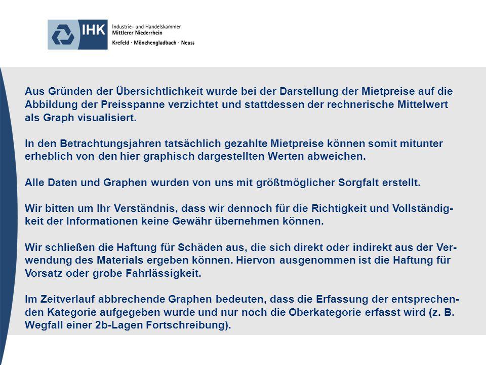 Gemeinde Brüggen 2006 sind die Lageeinstufungen aktualisiert worden, so dass die Vergleichbarkeit zu Werten vor 2006 nur bedingt gegeben sind.