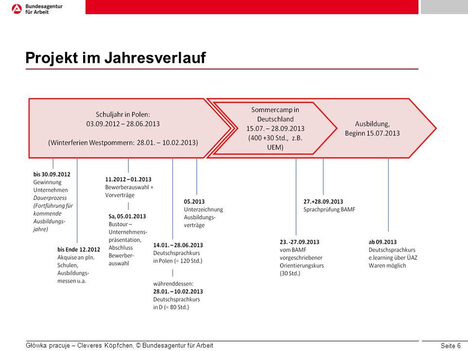 Seite 6 Główka pracuje – Cleveres Köpfchen, © Bundesagentur für Arbeit Projekt im Jahresverlauf