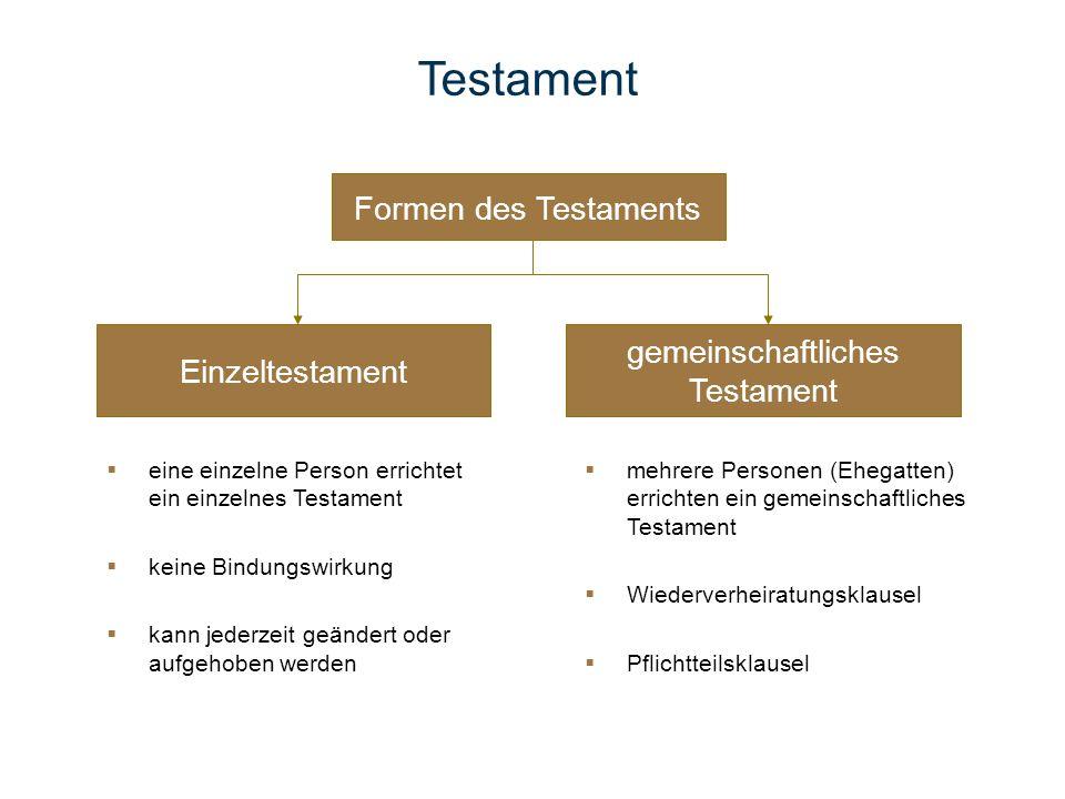 gemeinschaftliches Testament Einzeltestament eine einzelne Person errichtet ein einzelnes Testament keine Bindungswirkung kann jederzeit geändert oder