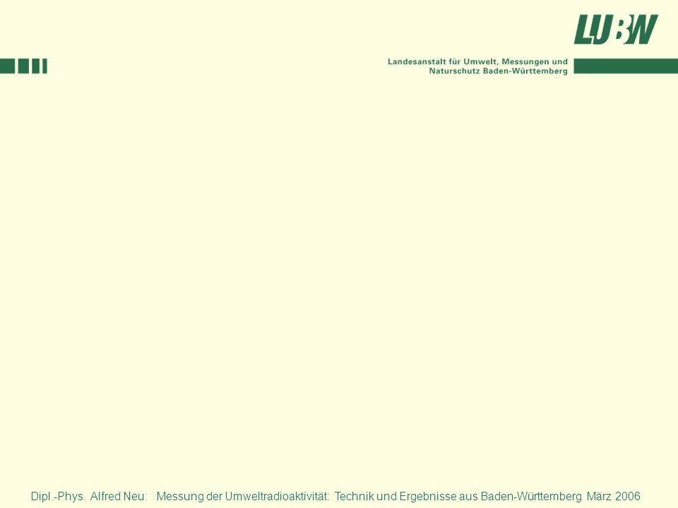 20 Jahre wissenschaftliche Erkenntnisse nach dem Reaktorunfall von Tschernobyl Messung der Umweltradioaktivität: Technik und Ergebnisse aus Baden-Württemberg Dipl-Phys.