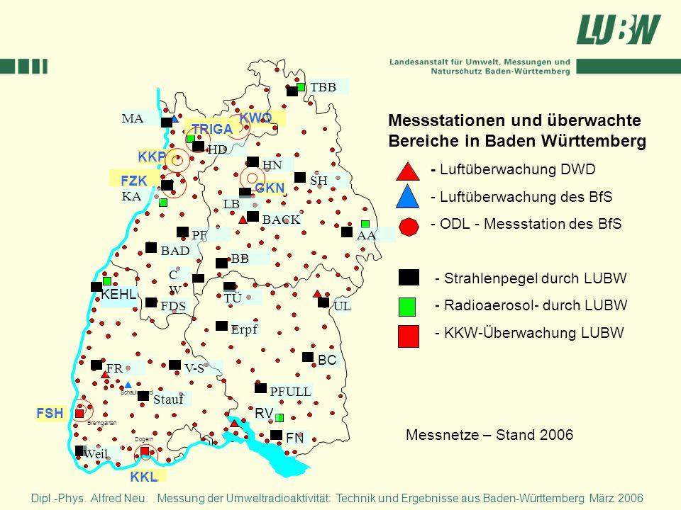 Dipl.-Phys. Alfred Neu: Messung der Umweltradioaktivität: Technik und Ergebnisse aus Baden-Württemberg März 2006 KWO Bremgarten Dogern RV FN KEHL KKP