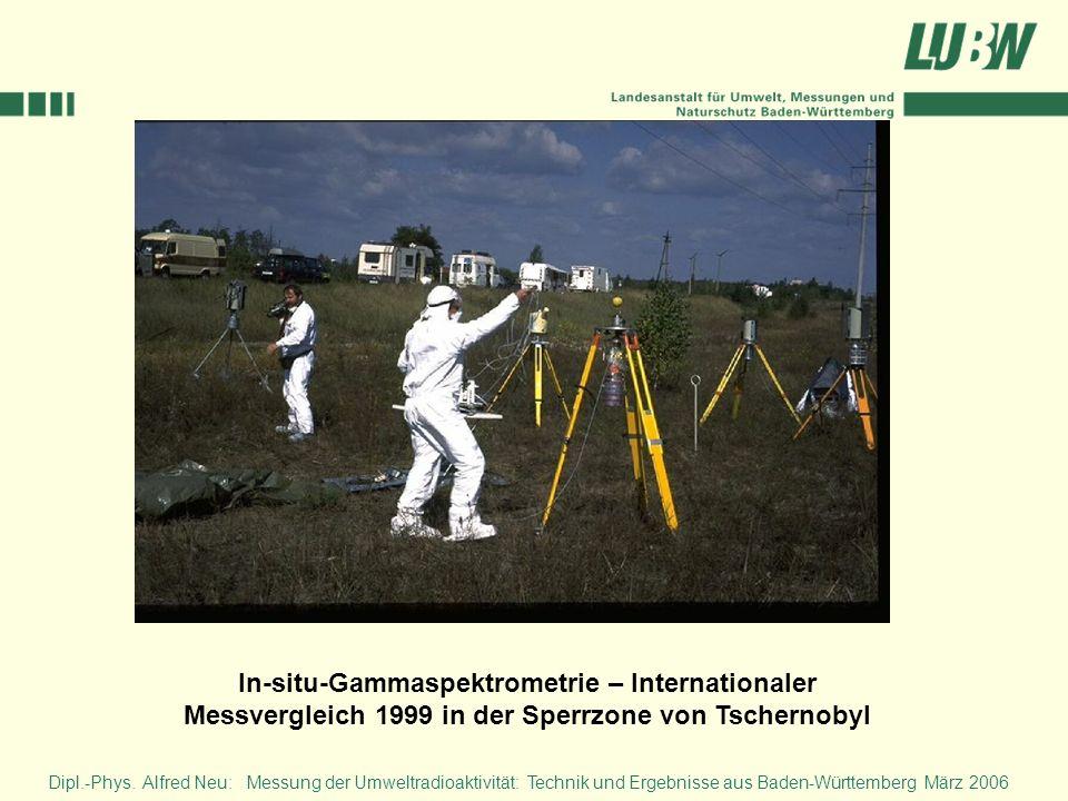 Dipl.-Phys. Alfred Neu: Messung der Umweltradioaktivität: Technik und Ergebnisse aus Baden-Württemberg März 2006 In-situ-Gammaspektrometrie – Internat