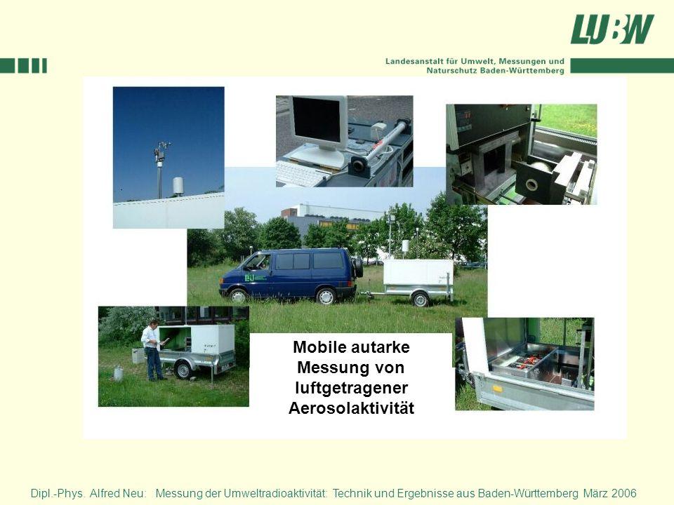 Dipl.-Phys. Alfred Neu: Messung der Umweltradioaktivität: Technik und Ergebnisse aus Baden-Württemberg März 2006 Mobile autarke Messung von luftgetrag