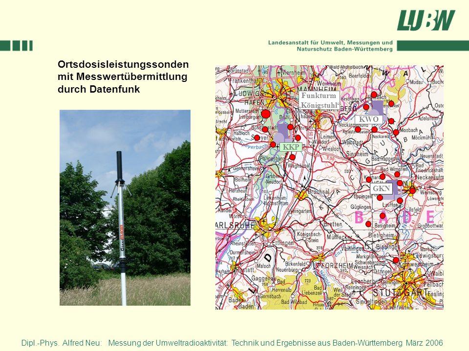 Dipl.-Phys. Alfred Neu: Messung der Umweltradioaktivität: Technik und Ergebnisse aus Baden-Württemberg März 2006 Ortsdosisleistungssonden mit Messwert
