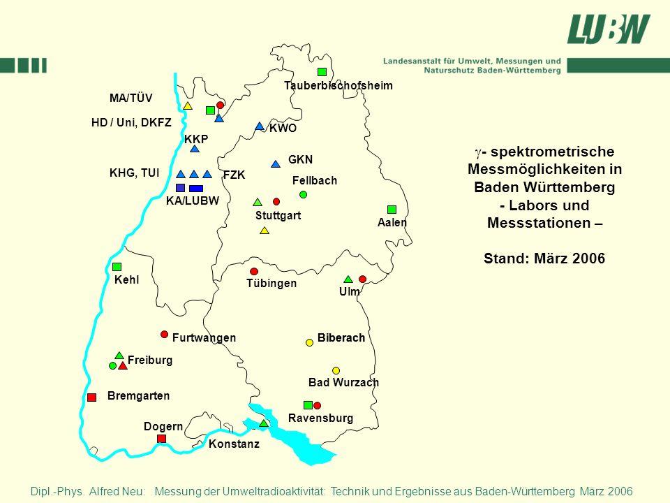 Dipl.-Phys. Alfred Neu: Messung der Umweltradioaktivität: Technik und Ergebnisse aus Baden-Württemberg März 2006 - spektrometrische Messmöglichkeiten