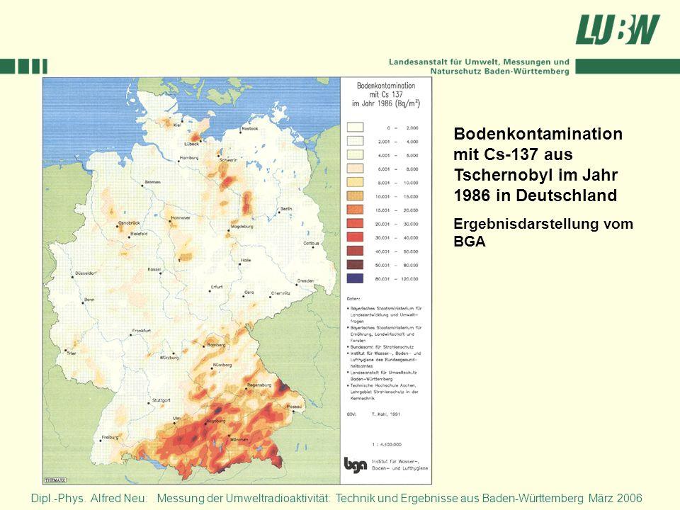Bodenkontamination mit Cs-137 aus Tschernobyl in 1986 in Baden-Württemberg – Stadt- und Landkreismittelwerte