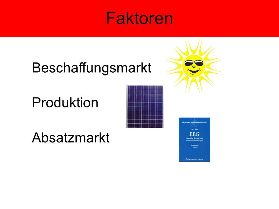 Faktoren Beschaffungsmarkt Produktion Absatzmarkt