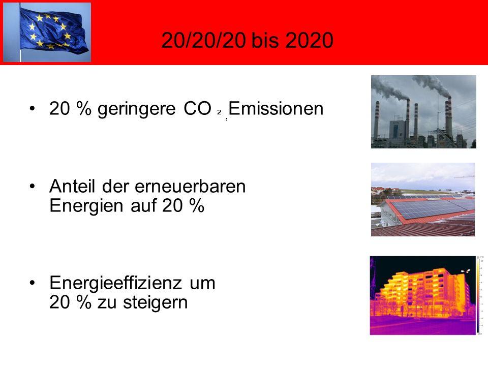 20/20/20 bis 2020 20 % geringere CO ² Emissionen Anteil der erneuerbaren Energien auf 20 % Energieeffizienz um 20 % zu steigern