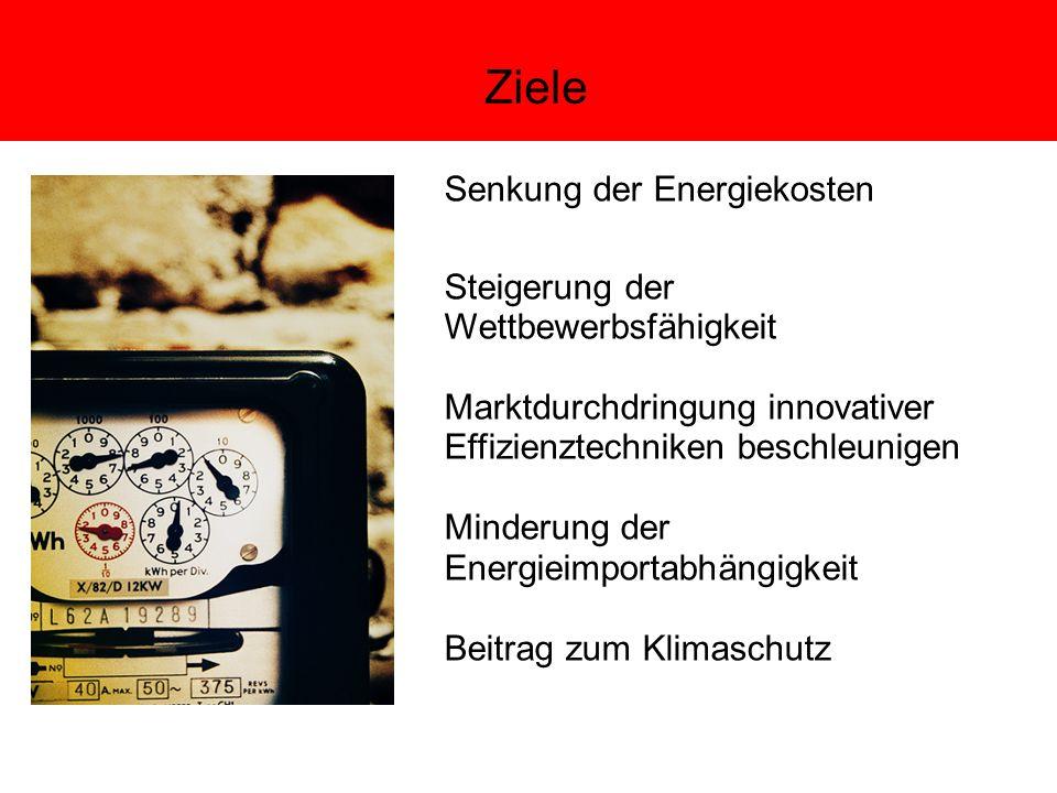 Sonneneinstrahlung Hanau Gesamtjahr -ca. 1.080 kWh/m² im Jahr -durchschnittlich 90 kWh/m² im Monat