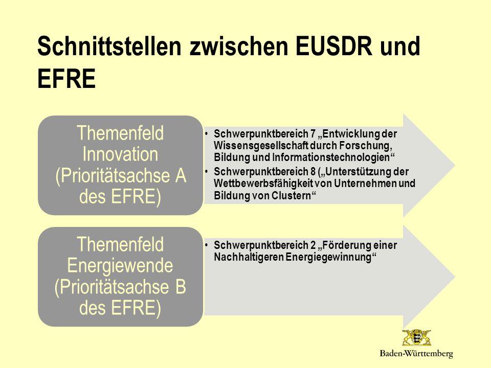 Schnittstellen zwischen EUSDR und EFRE Schwerpunktbereich 7 Entwicklung der Wissensgesellschaft durch Forschung, Bildung und Informationstechnologien