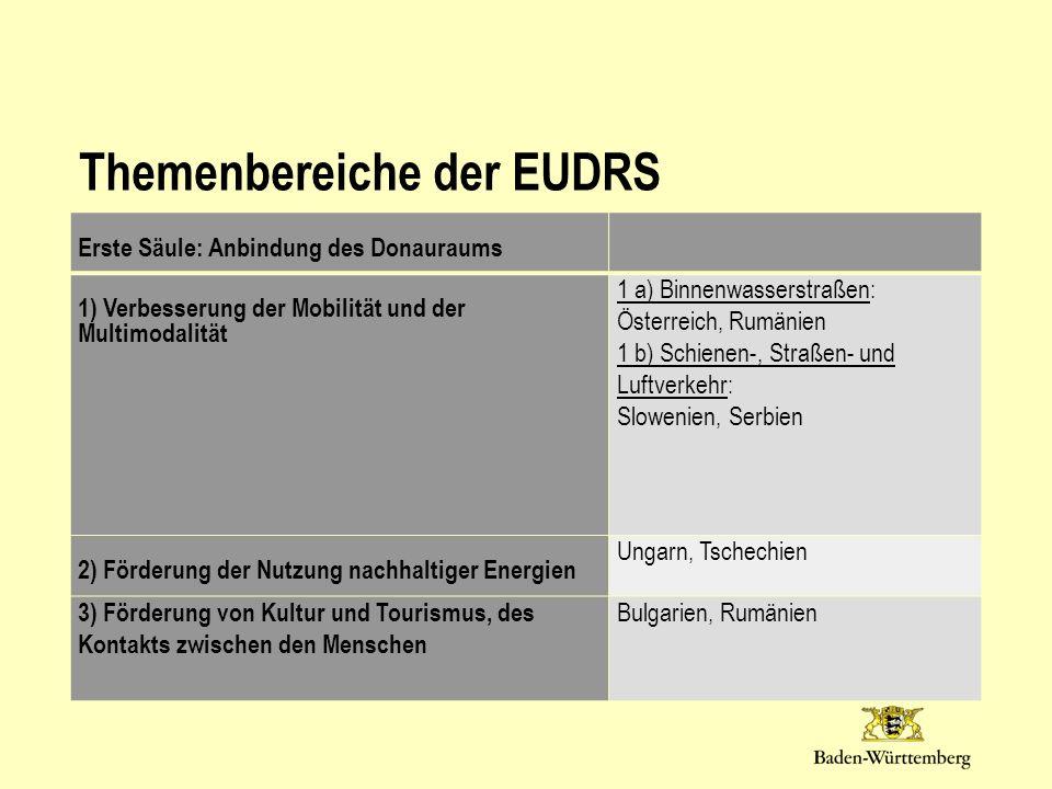 Themenbereiche der EUDRS Erste Säule: Anbindung des Donauraums 1) Verbesserung der Mobilität und der Multimodalität 1 a) Binnenwasserstraßen: Österrei