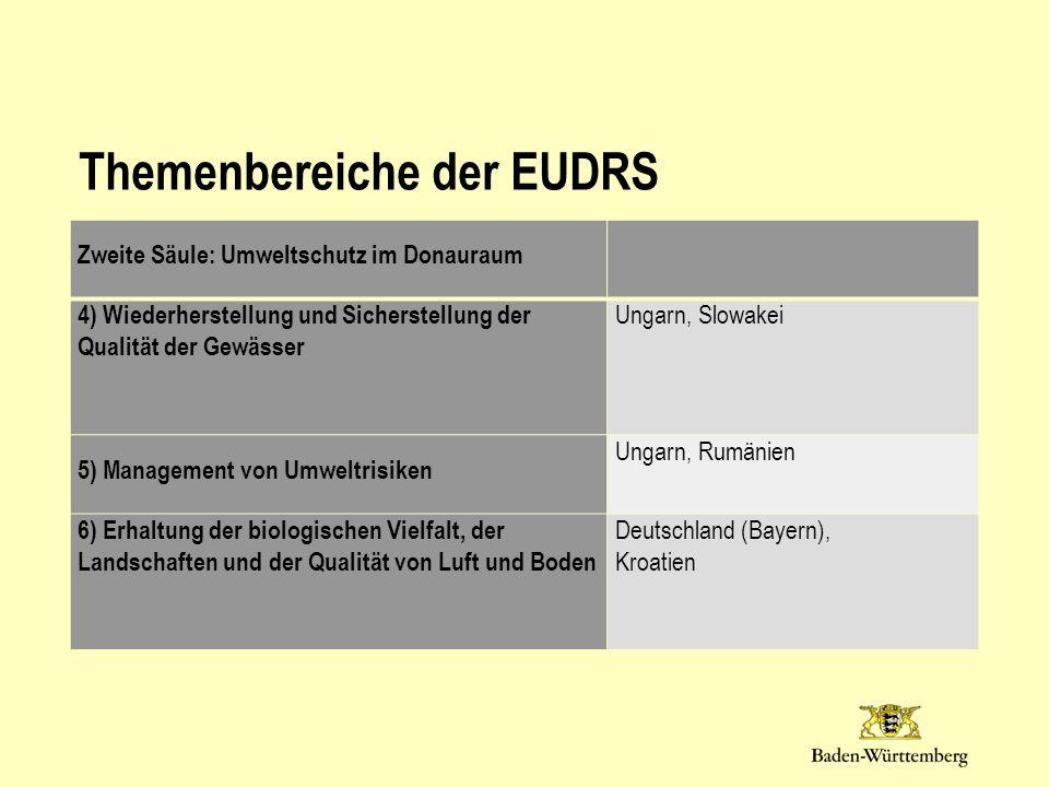 Zweite Säule: Umweltschutz im Donauraum 4) Wiederherstellung und Sicherstellung der Qualität der Gewässer Ungarn, Slowakei 5) Management von Umweltris