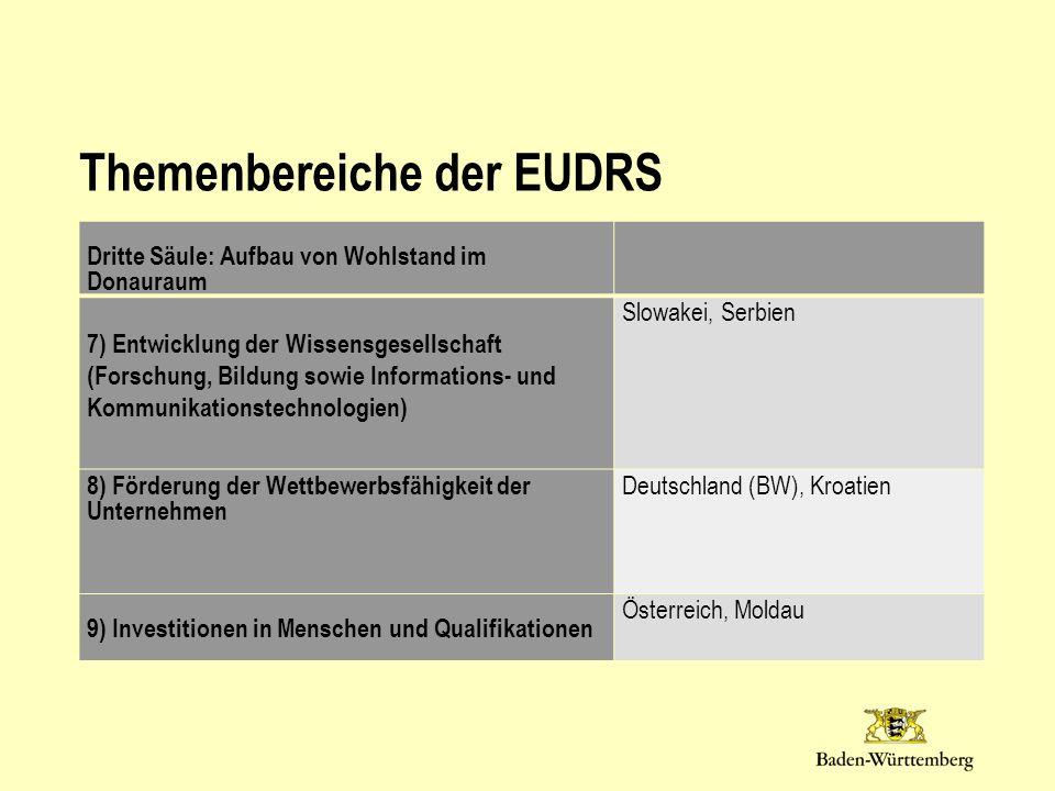 Vierte Säule: Stärkung des Donauraums 10) Verbesserung der institutionellen Kapazität und Zusammenarbeit Österreich (Wien), Slowenien 11) Zusammenarbeit zur Förderung der Sicherheit und zur Bekämpfung der organisierten Kriminalität Deutschland, Bulgarien Themenbereiche der EUDRS