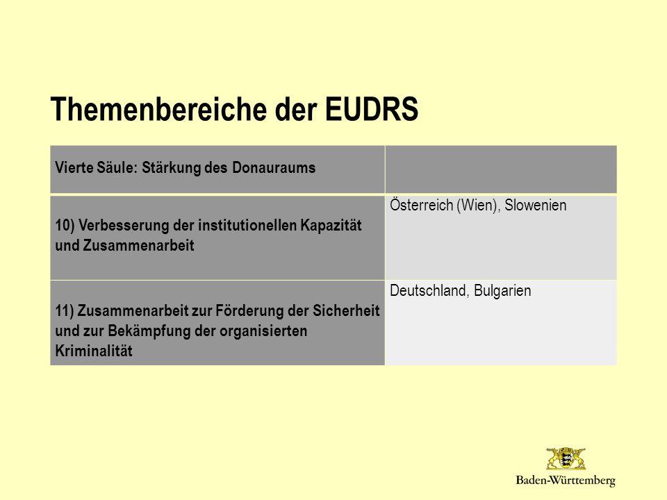Vierte Säule: Stärkung des Donauraums 10) Verbesserung der institutionellen Kapazität und Zusammenarbeit Österreich (Wien), Slowenien 11) Zusammenarbe