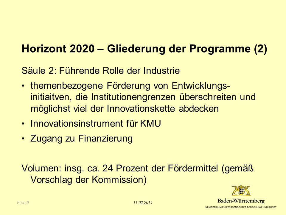Horizont 2020 – Gliederung der Programme (2) Säule 2: Führende Rolle der Industrie themenbezogene Förderung von Entwicklungs- initiaitven, die Institutionengrenzen überschreiten und möglichst viel der Innovationskette abdecken Innovationsinstrument für KMU Zugang zu Finanzierung Volumen: insg.