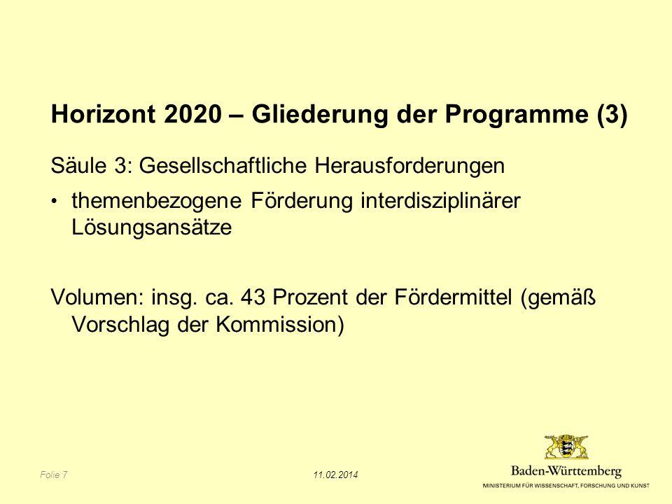 Horizont 2020 – Gliederung der Programme (3) Säule 3: Gesellschaftliche Herausforderungen themenbezogene Förderung interdisziplinärer Lösungsansätze Volumen: insg.