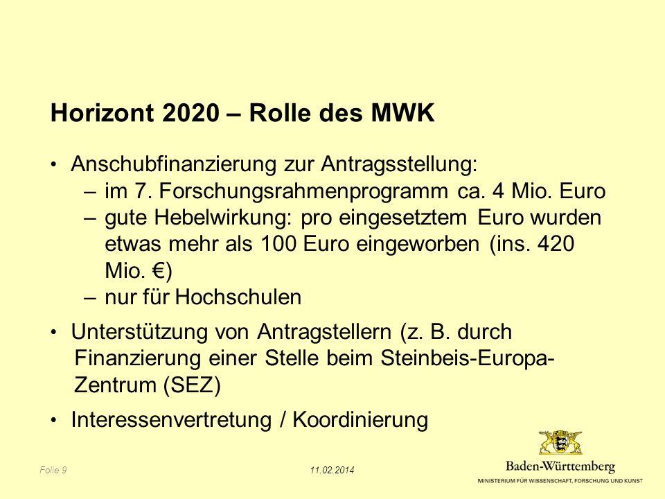 Horizont 2020 – Rolle des MWK Anschubfinanzierung zur Antragsstellung: –im 7.