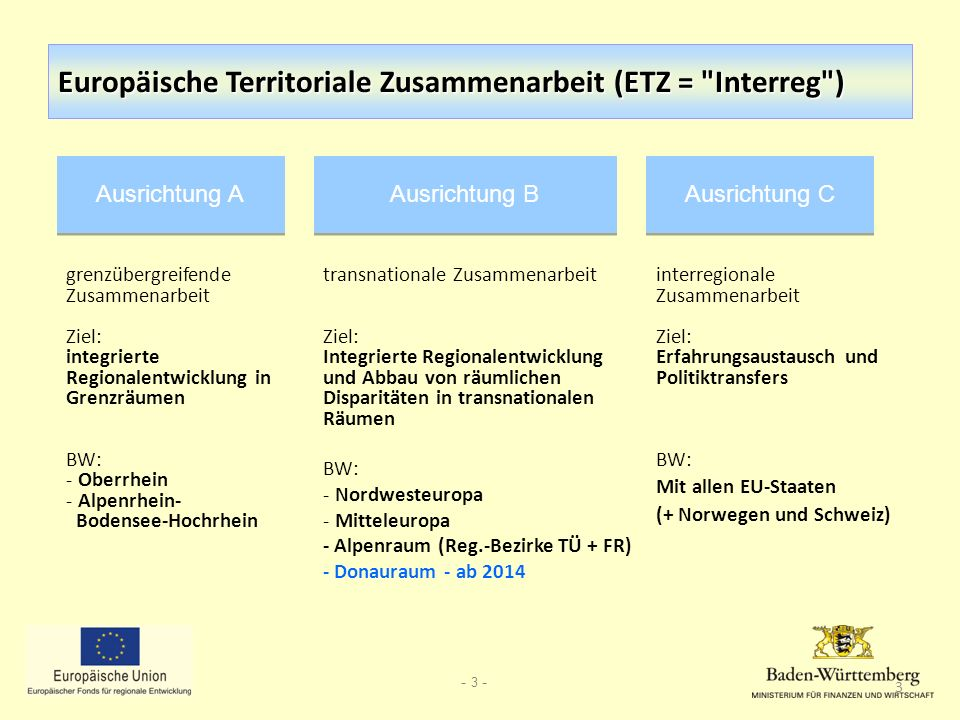 - 4 - Interreg V B Bis zu 75 % der Kosten (auch Verwaltungskosten) Gesamtprojekt z.B.