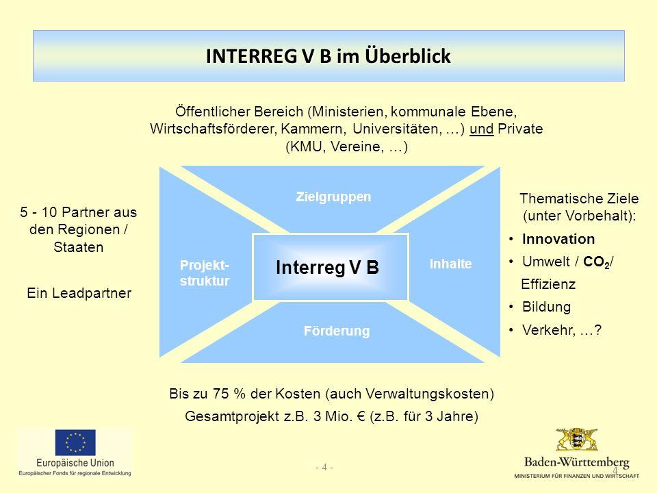 - 5 - Welchen Beitrag kann INTERREG im Rahmen des EFRE-OP BW leisten.