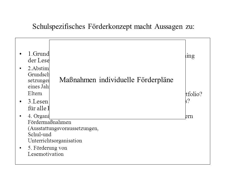 Schulspezifisches Förderkonzept macht Aussagen zu: 1.Grundprinzipien /Leitlinien der Leseförderung 2.Abstimmungen mit Grundschulen (Lernvoraus- setzun