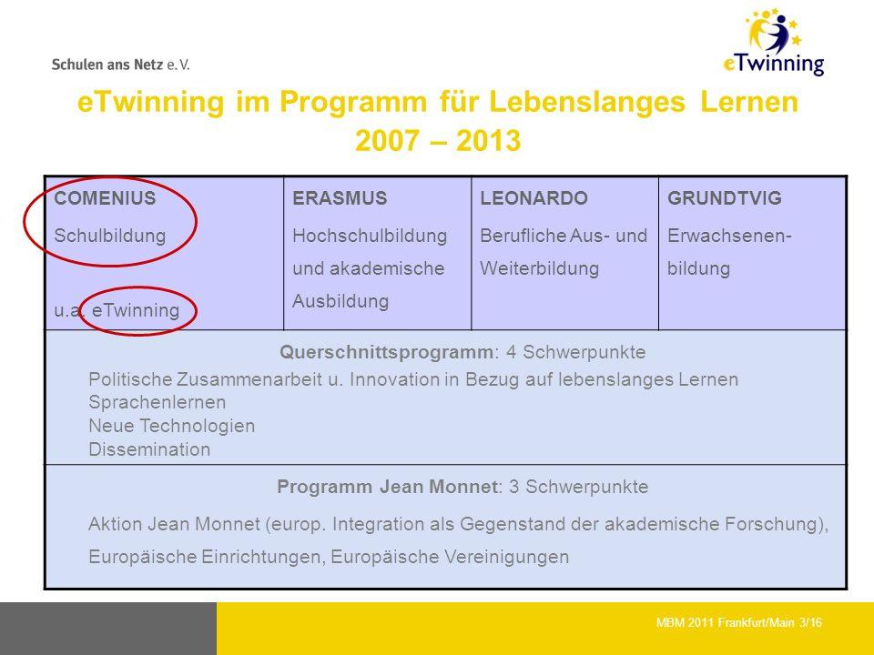 eTwinning im Programm für Lebenslanges Lernen 2007 – 2013 COMENIUS Schulbildung u.a.