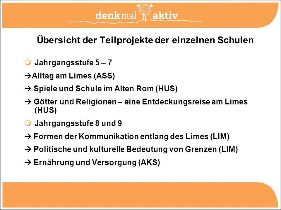 Übersicht der Teilprojekte der einzelnen Schulen Jahrgangsstufe 5 – 7 Alltag am Limes (ASS) Spiele und Schule im Alten Rom (HUS) Götter und Religionen