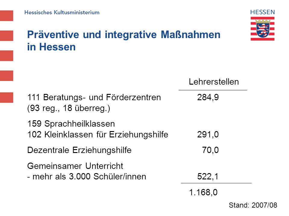 Präventive und integrative Maßnahmen in Hessen Lehrerstellen 111 Beratungs- und Förderzentren 284,9 (93 reg., 18 überreg.) 159 Sprachheilklassen 102 K