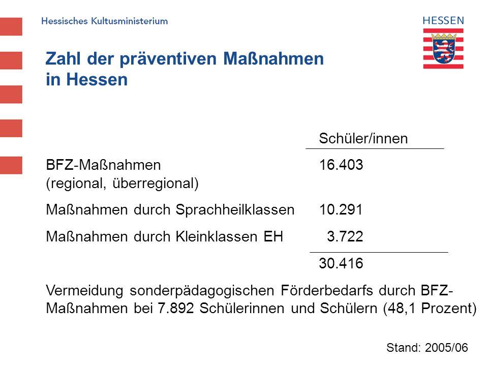 Zahl der präventiven Maßnahmen in Hessen Schüler/innen BFZ-Maßnahmen16.403 (regional, überregional) Maßnahmen durch Sprachheilklassen10.291 Maßnahmen