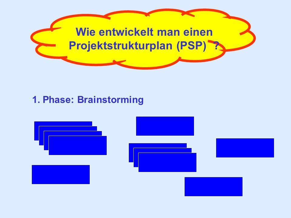 Wie entwickelt man einen Projektstrukturplan (PSP) ? 1. Phase: Brainstorming