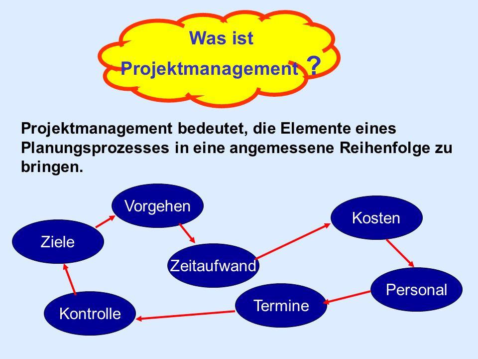 Was ist Projektmanagement ? Projektmanagement bedeutet, die Elemente eines Planungsprozesses in eine angemessene Reihenfolge zu bringen. Vorgehen Zeit