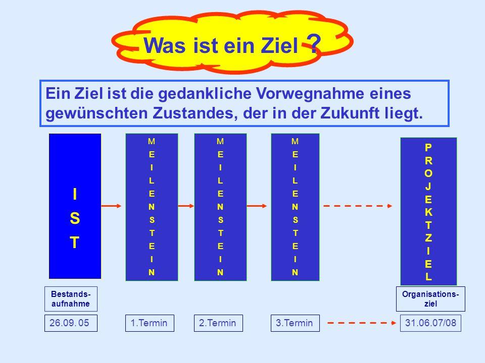 Wie entwickelt man einen Balkendiagramm.(Zeitplan) 2.