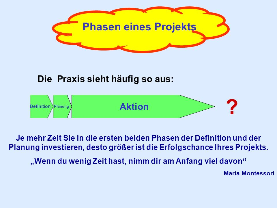 Phasen eines Projekts Die Praxis sieht häufig so aus: Definition Planung Aktion ? Je mehr Zeit Sie in die ersten beiden Phasen der Definition und der