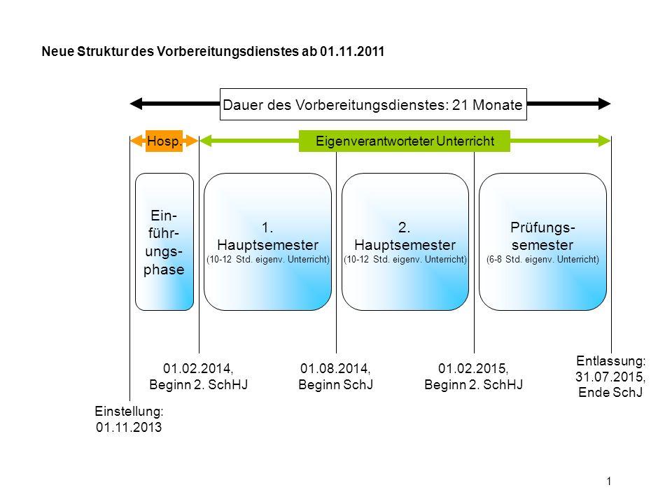 Mitgestaltung der Selbststän- digkeit von Schule (VSMS) 20 Pstd.